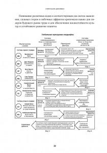 фото страниц Спиральная динамика на практике. Модель развития личности, организации и человечества #9