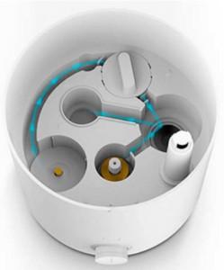 фото Увлажнитель Deerma Humidifier White DEM-SJS100/600 (DEM-SJS100/600) #3