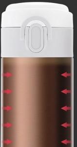 фото Термос Viomi Portable Thermos White  300 ml (Ф00432) #2