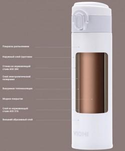 фото Термос Viomi Portable Thermos White  300 ml (Ф00432) #4