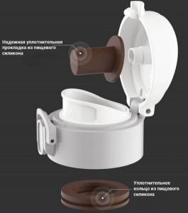 фото Термос Viomi Portable Thermos White  300 ml (Ф00432) #5