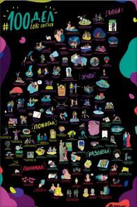 фото Скретч-постер #100Дел LOVE edition #2