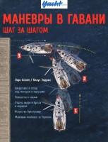 Книга Маневры в гавани. Шаг за шагом