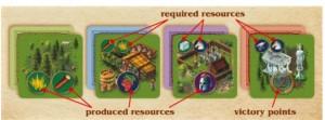 фото Настольная игра Правильные игры  'Поселенцы. Основатели империи' (170420) #5