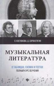 Книга Музыкальная литература. В таблицах схемах и тестах