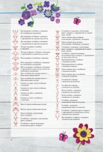 фото страниц Азбука вязания крючком. Полный курс для начинающих #7