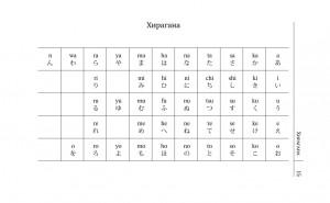 фото страниц Японский язык! Большой понятный самоучитель #15