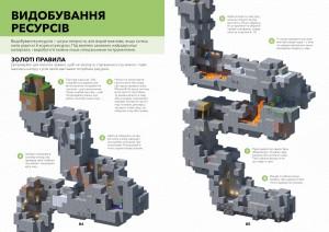 фото страниц Minecraft. Довідник Дослідника #11