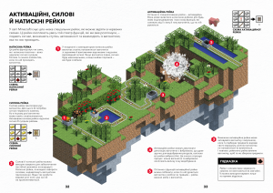 фото страниц Minecraft. Довідник Червоного каменю #8
