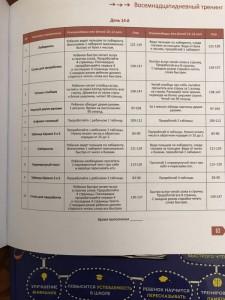 фото страниц Скорочтение для детей 10-16 лет. Как научить ребенка быстро читать и понимать прочитанное? #10