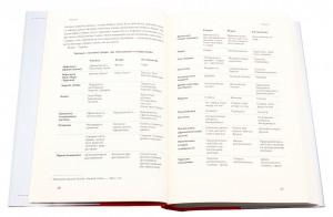 фото страниц Чорні лебеді (комплект з 2 книг) #7