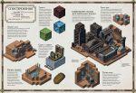 фото страниц Minecraft Карти. Довідник першопрохідця #9